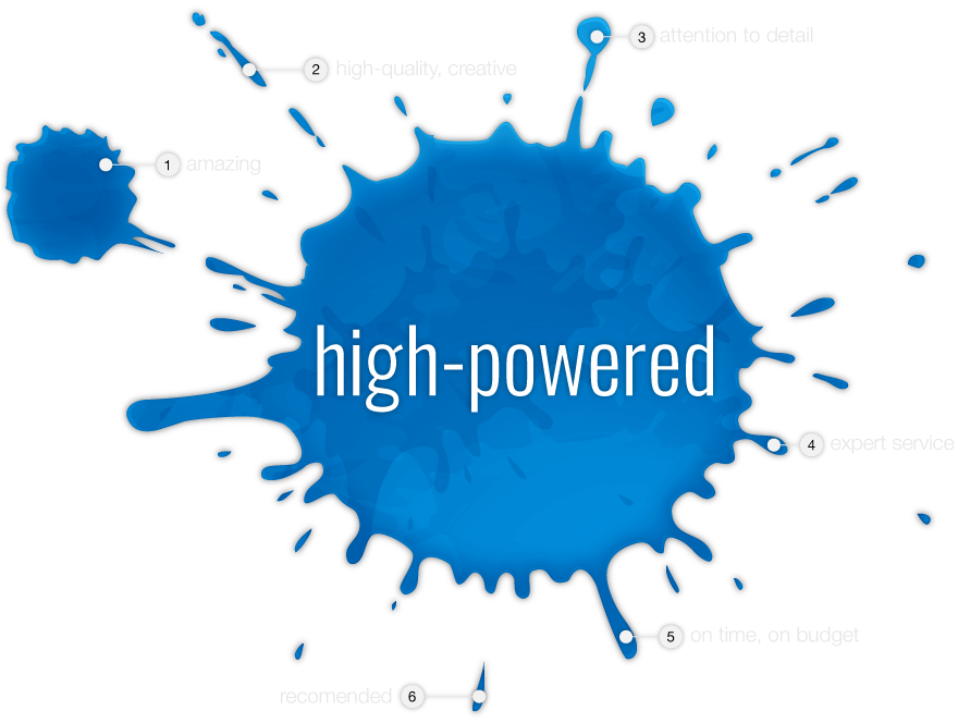 High-powered paint blotch